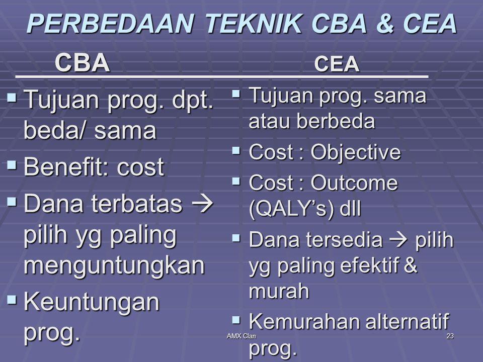 AMX Clan23 PERBEDAAN TEKNIK CBA & CEA CBA CBA  Tujuan prog. dpt. beda/ sama  Benefit: cost  Dana terbatas  pilih yg paling menguntungkan  Keuntun