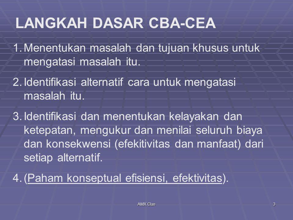 AMX Clan4 LANGKAH DASAR CBA-CEA 4.