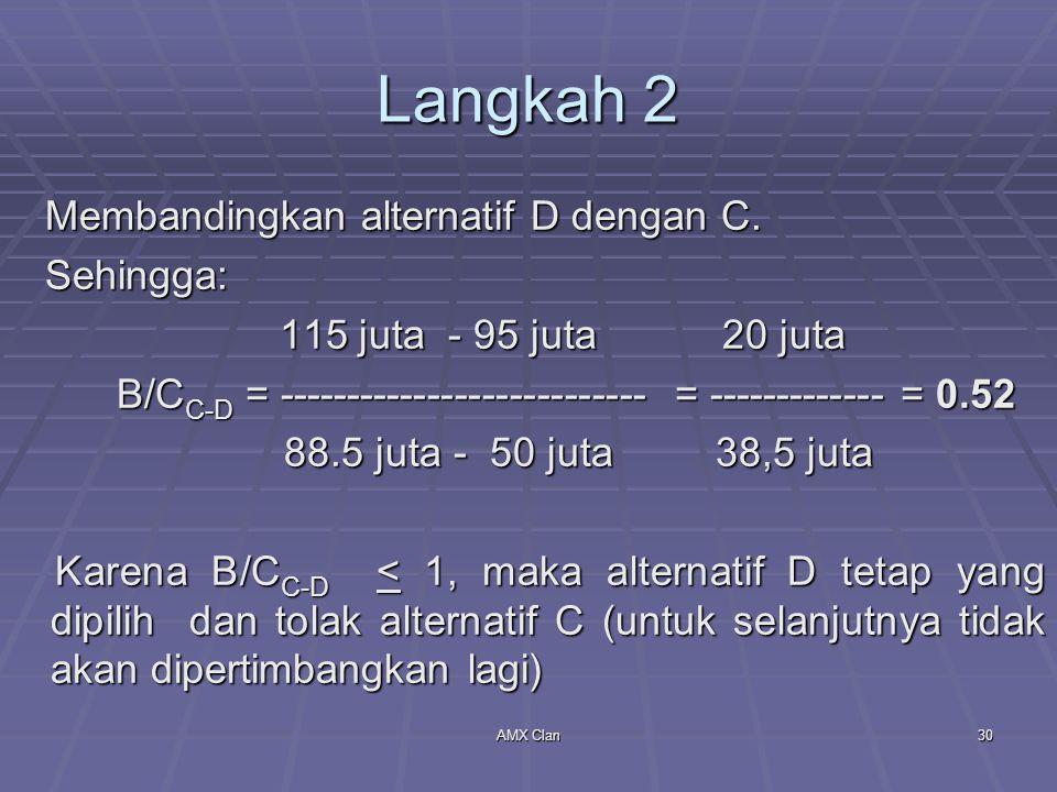 AMX Clan30 Langkah 2 Membandingkan alternatif D dengan C. Membandingkan alternatif D dengan C. Sehingga: Sehingga: 115 juta - 95 juta 20 juta 115 juta
