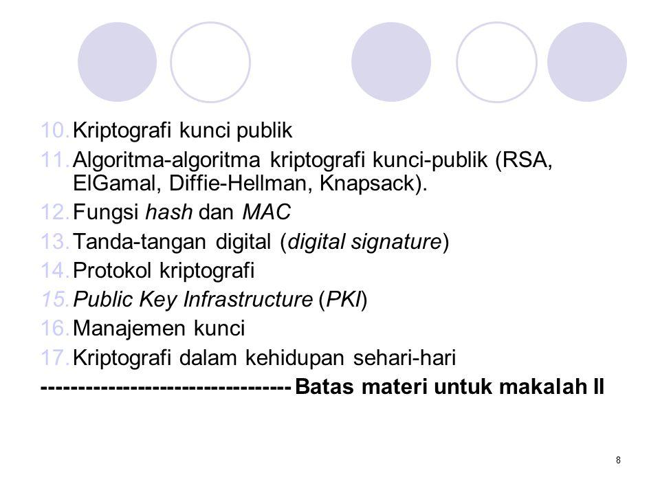8 10.Kriptografi kunci publik 11.Algoritma-algoritma kriptografi kunci-publik (RSA, ElGamal, Diffie-Hellman, Knapsack). 12.Fungsi hash dan MAC 13.Tand