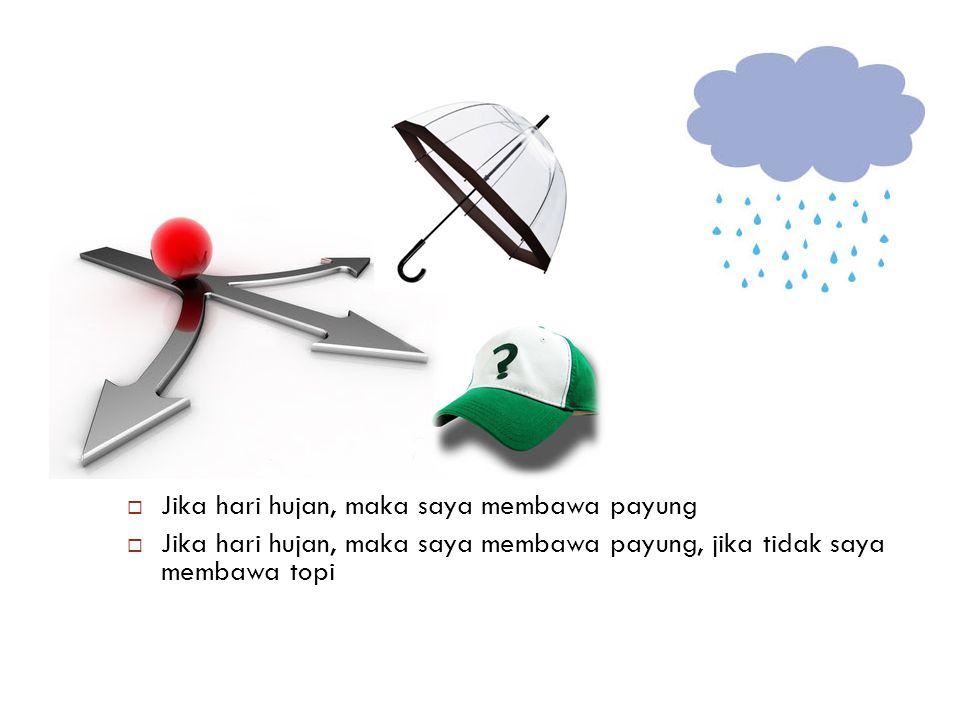  Jika hari hujan, maka saya membawa payung  Jika hari hujan, maka saya membawa payung, jika tidak saya membawa topi