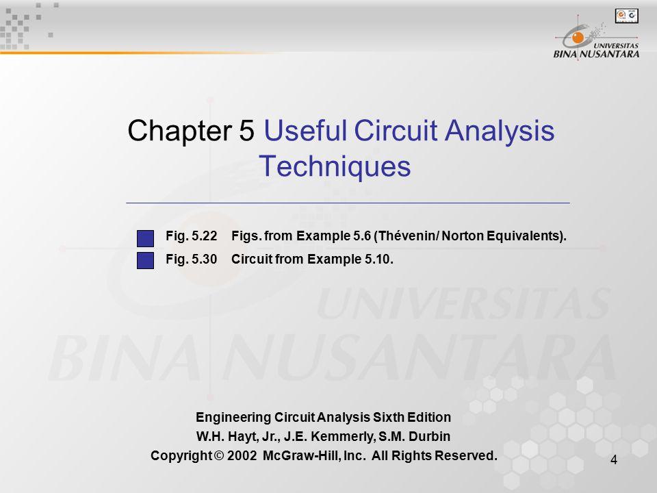 15 RESUME Rangkaian listrik dapat dengan sumber dan beban majemuk dapat dianalogikan sebagai sumber dan tahanan tunggal dengan metode penyederhanaan rangkaian menurut teorema thevenin- norton.
