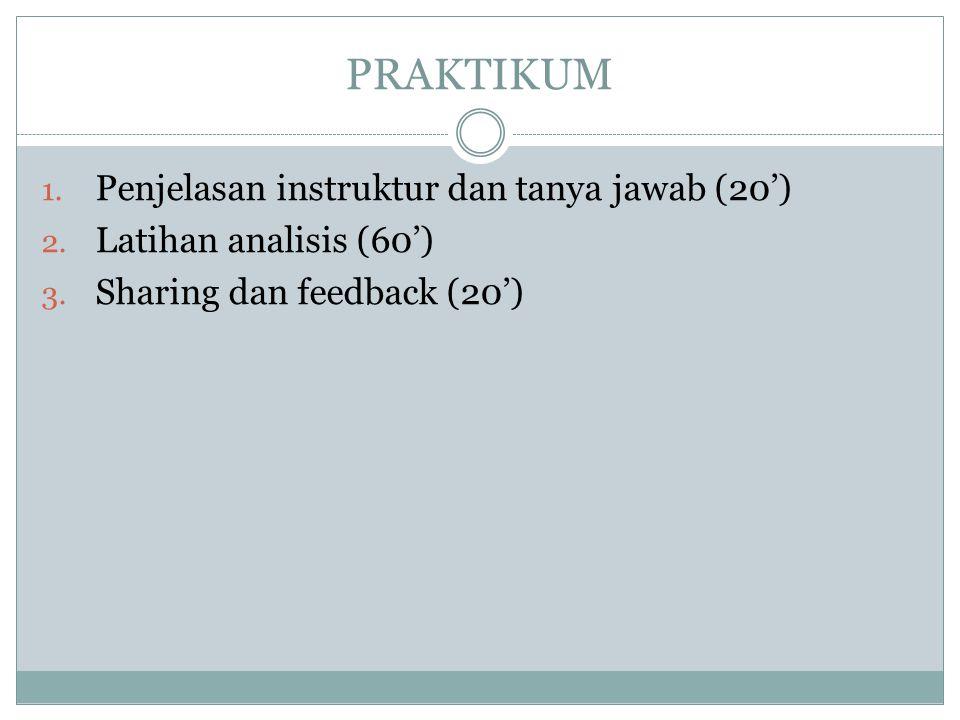 PRAKTIKUM 1. Penjelasan instruktur dan tanya jawab (20') 2. Latihan analisis (60') 3. Sharing dan feedback (20')