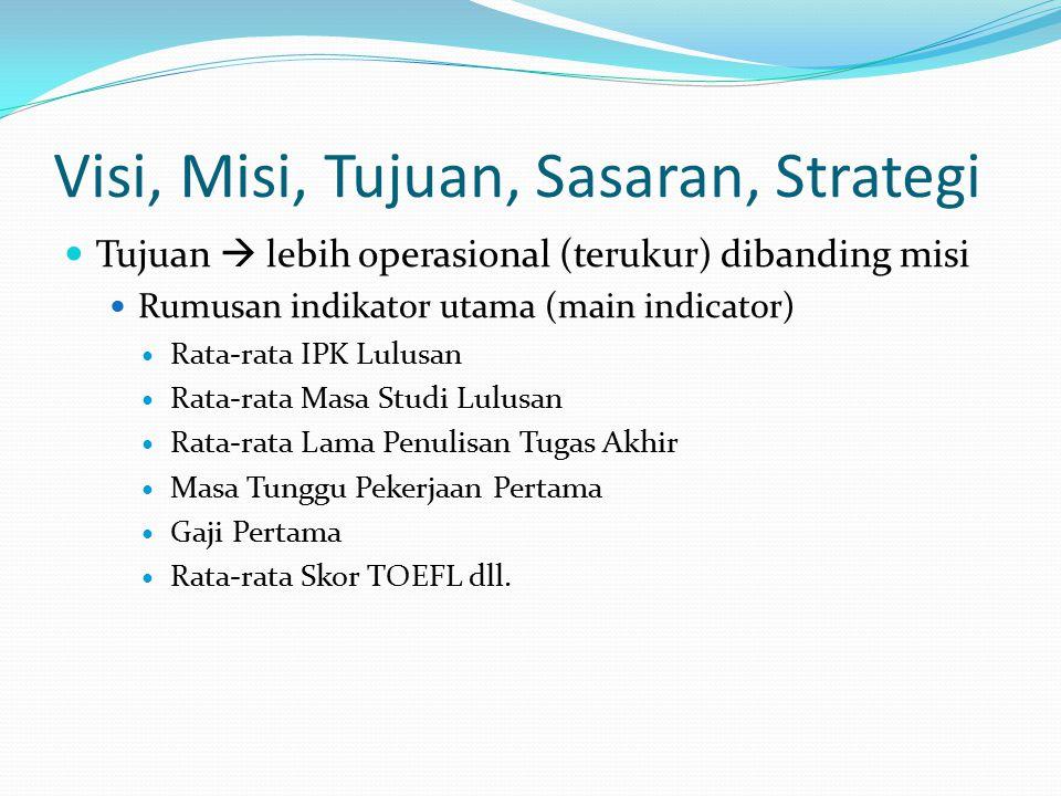Visi, Misi, Tujuan, Sasaran, Strategi Tujuan  lebih operasional (terukur) dibanding misi Rumusan indikator utama (main indicator) Rata-rata IPK Lulusan Rata-rata Masa Studi Lulusan Rata-rata Lama Penulisan Tugas Akhir Masa Tunggu Pekerjaan Pertama Gaji Pertama Rata-rata Skor TOEFL dll.