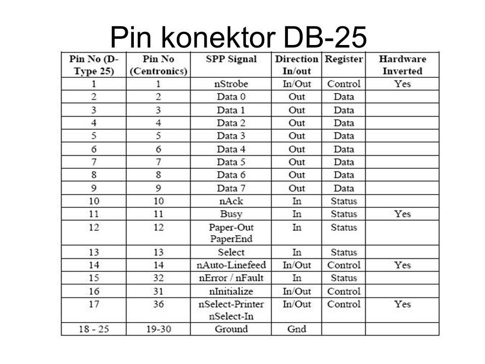 Pin konektor DB-25