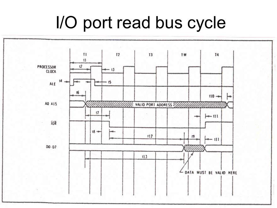I/O port write bus cycle