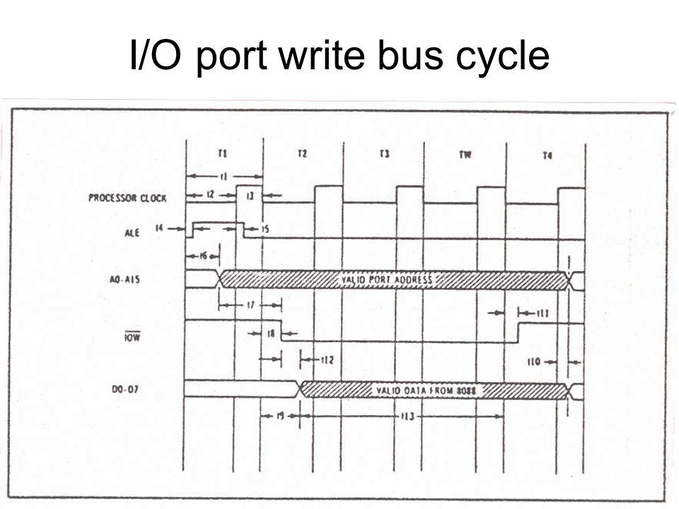 Enhanced Parallel Port (EPP) Desain oleh Intel, Xircom & Zenith Data System Sinyal handshaking lebih kompleks Proses handshaking dilakukan secara hardware (terjadi secara otomatis) Bidirectional data