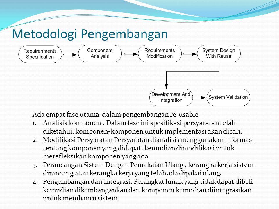 Metodologi Pengembangan Ada empat fase utama dalam pengembangan re-usable 1.Analisis komponen. Dalam fase ini spesifikasi persyaratan telah diketahui.