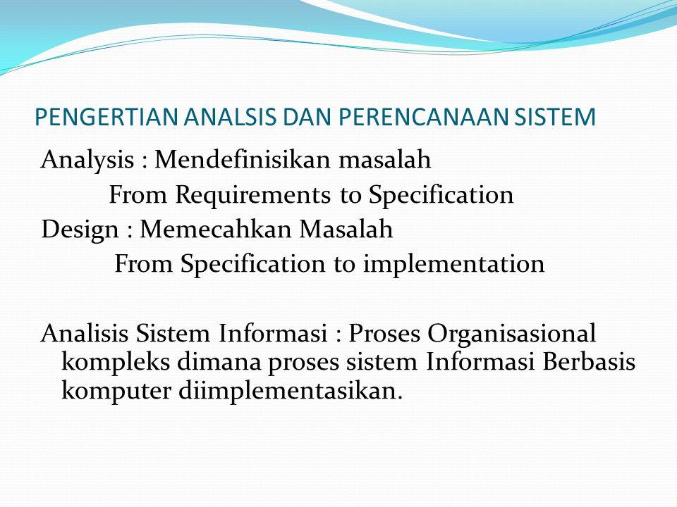 Fase Analisis Sistem 4.