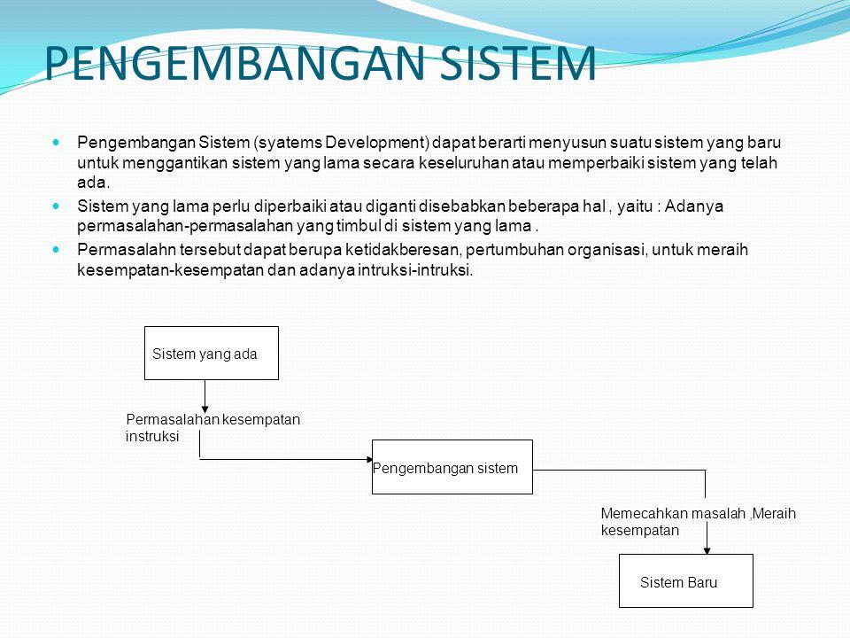 PENGEMBANGAN SISTEM Pengembangan Sistem (syatems Development) dapat berarti menyusun suatu sistem yang baru untuk menggantikan sistem yang lama secara