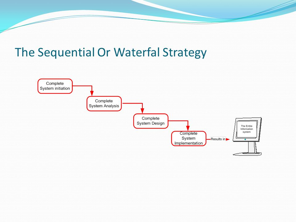The Sequential Or Waterfal Strategy