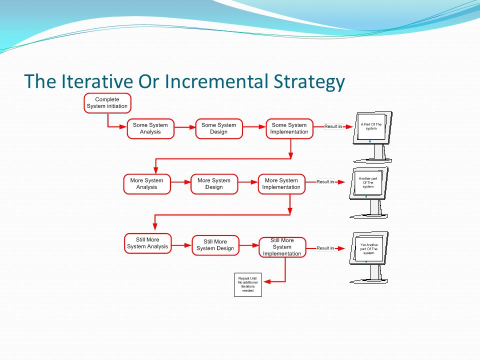 The Iterative Or Incremental Strategy