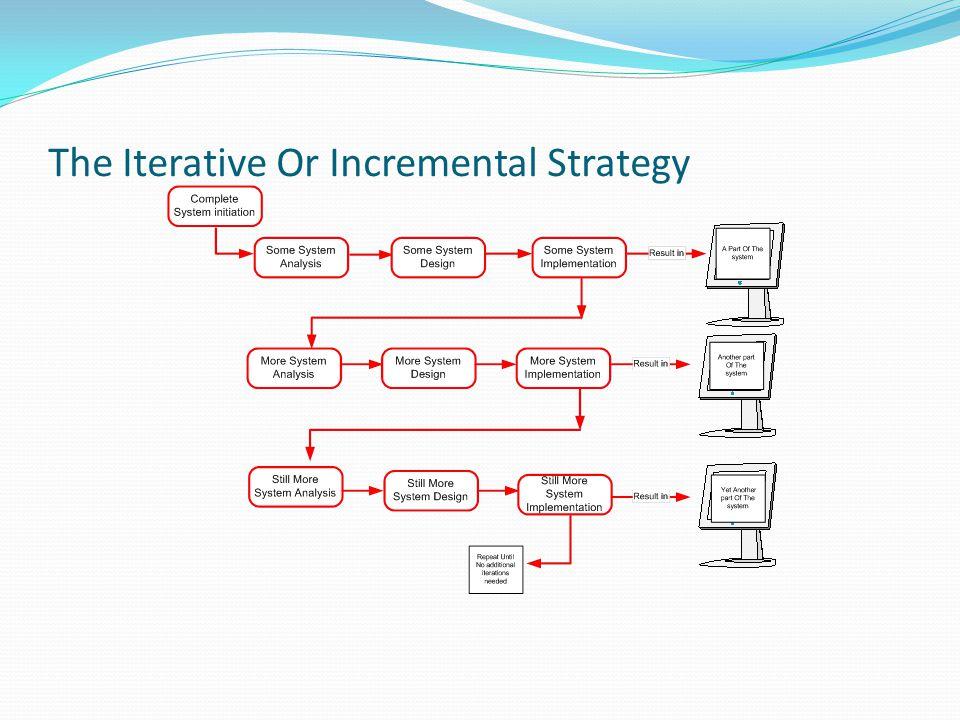 SIKLUS HIDUP SISTEM Proses Pengembangan sistem berasal dari system life cycle/siklus hidup sistem.