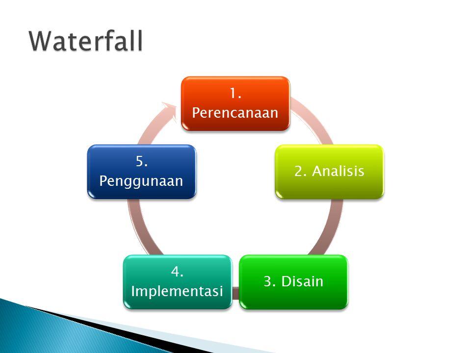 1. Perencanaan 2. Analisis3. Disain 4. Implementasi 5. Penggunaan