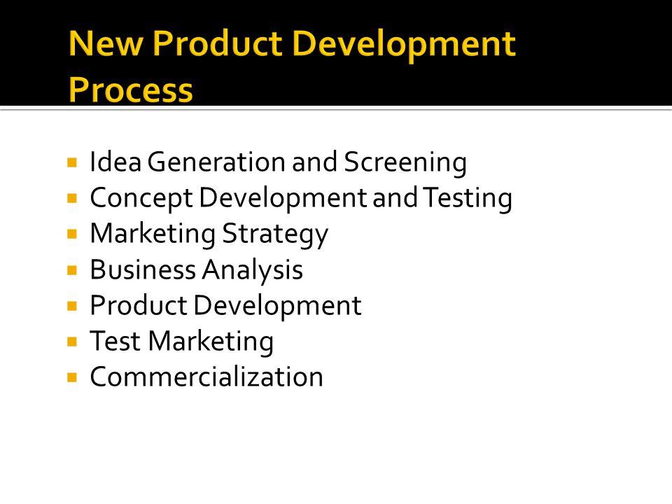 New Product Development Process Step 1.