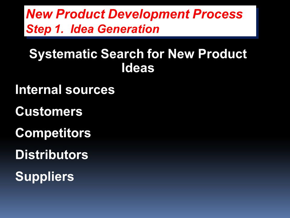 New Product Development Process Step 1. Idea Generation Systematic Search for New Product Ideas Internal sources Customers Competitors Distributors Su