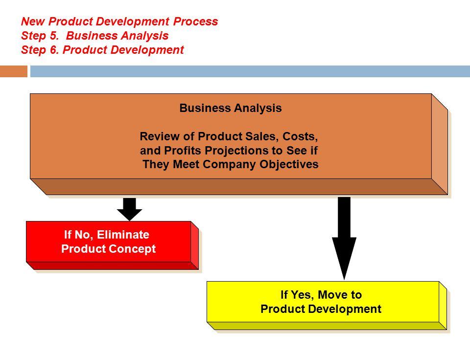 New Product Development Process Step 7.