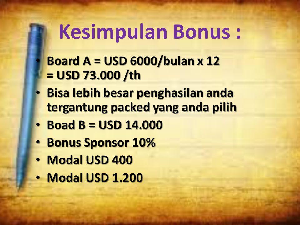 Kesimpulan Bonus : Board A = USD 6000/bulan x 12 = USD 73.000 /th Board A = USD 6000/bulan x 12 = USD 73.000 /th Bisa lebih besar penghasilan anda ter