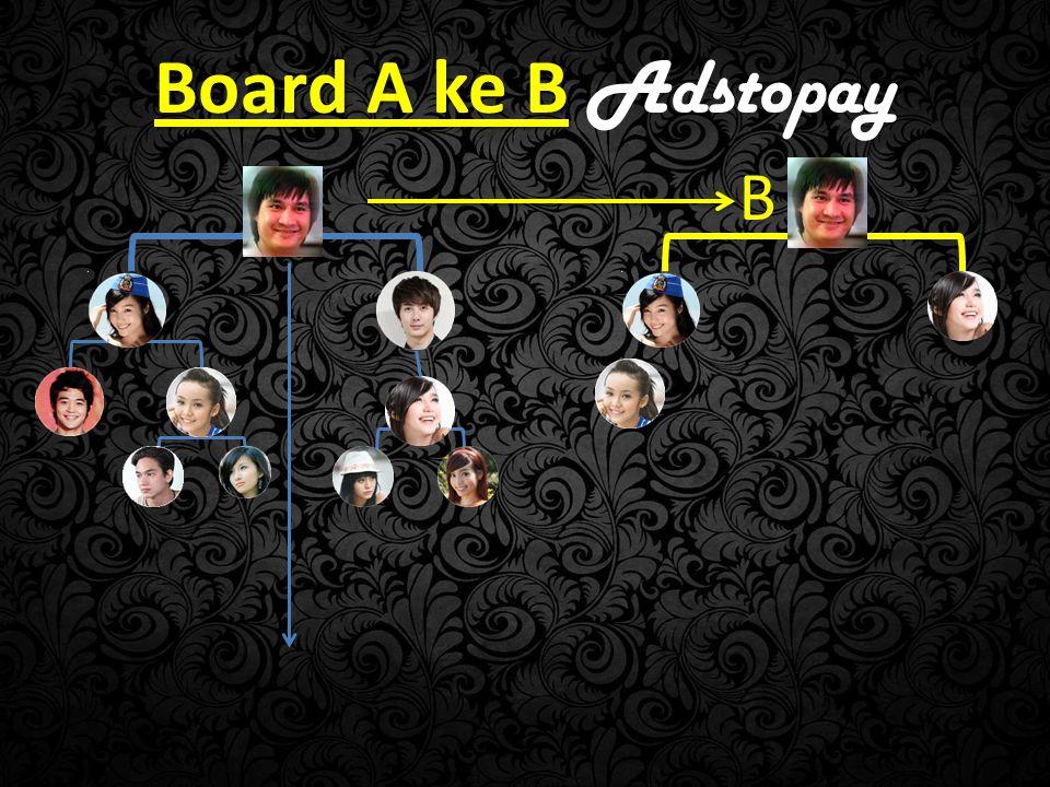 Board B Board B Adstopay CycleMemberBonus 16 : 6USD 1.000 26 : 6USD 1.000 46 : 6USD 4.000 36 : 6USD 1.000 T O T A L USD 7.000 66 1212 1818 2424 No FLUSH No Pecah Board Re-instate dalam 7 hari (fee = USD 1.200) Total Bonus : USD 14.000