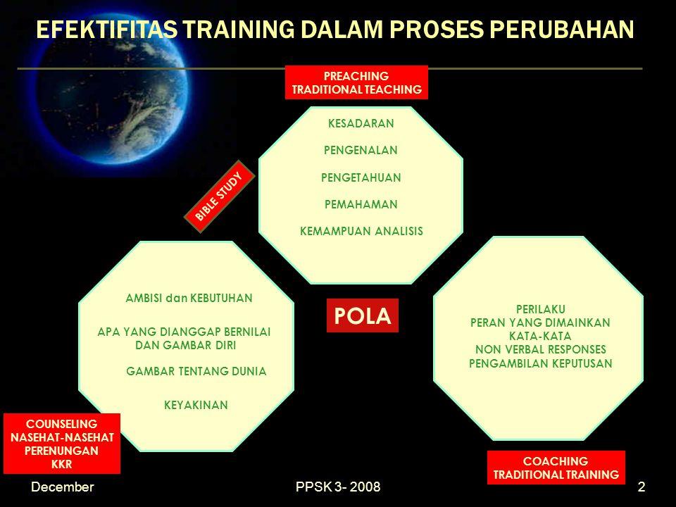 DecemberPPSK 3- 20081 BAGIAN SATU Memasuki Dunia Training