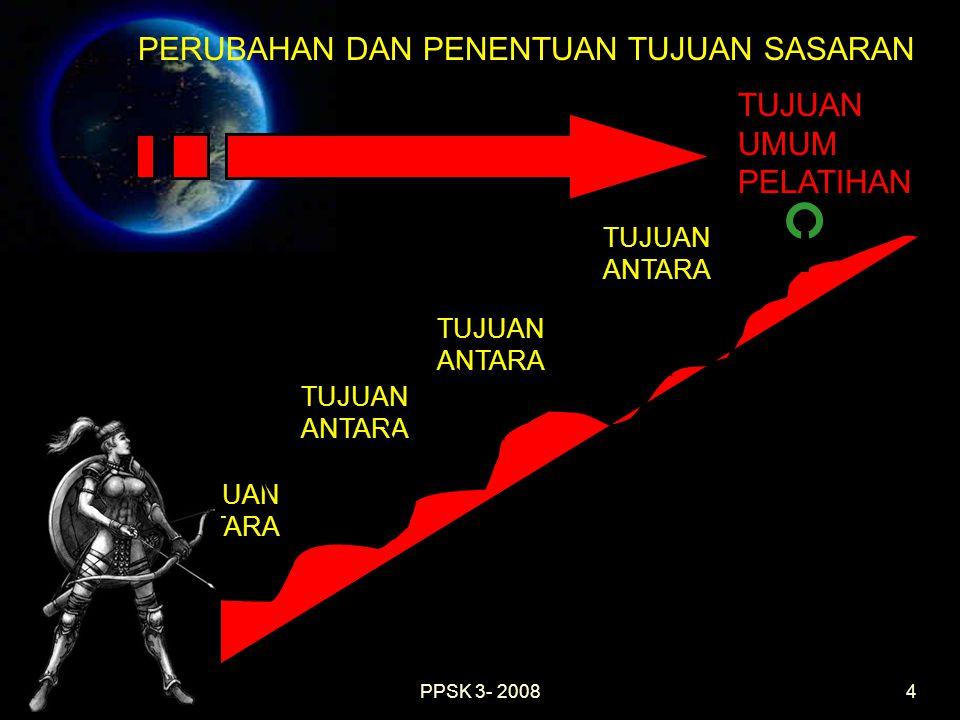 DecemberPPSK 3- 20083 MUNCUL KESADARAN/TAHU TERJADI PENGERTIAN / UNDERSTANDING MUNCUL KETERTARIKAN MUNCUL UPAYA MENCOBA MENGHASILKAN KESEPAKATAN YANG POSITIF BAGI KE DUA PIHAK; DALAM PELATIHAN = SALING BELAJAR PERUBAHAN