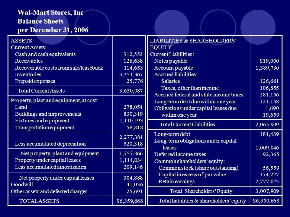 PENUTUP Pada manajemen keuangan pendahuluan ini, dibahas mengenai penyajian laporan- laporan keuangan, yaitu yang utama mengenai neraca (balance sheet) dan laporan rugi laba (profit and loss statement).
