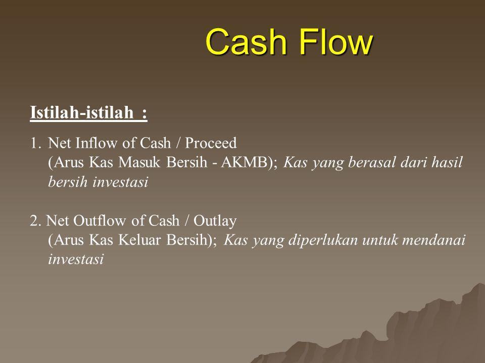 Cash Flow Istilah-istilah : 1.Net Inflow of Cash / Proceed (Arus Kas Masuk Bersih - AKMB); Kas yang berasal dari hasil bersih investasi 2.