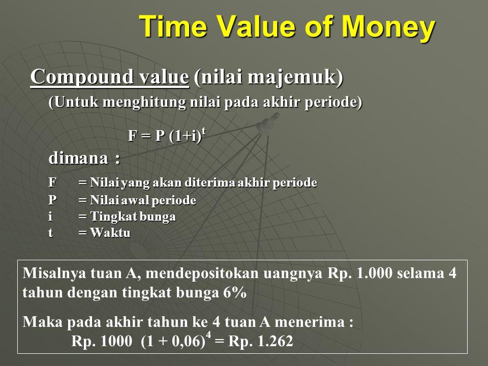 Time Value of Money Compound value (nilai majemuk) (Untuk menghitung nilai pada akhir periode) F = P (1+i) t dimana : F = Nilai yang akan diterima akhir periode P = Nilai awal periode i= Tingkat bunga t= Waktu Misalnya tuan A, mendepositokan uangnya Rp.