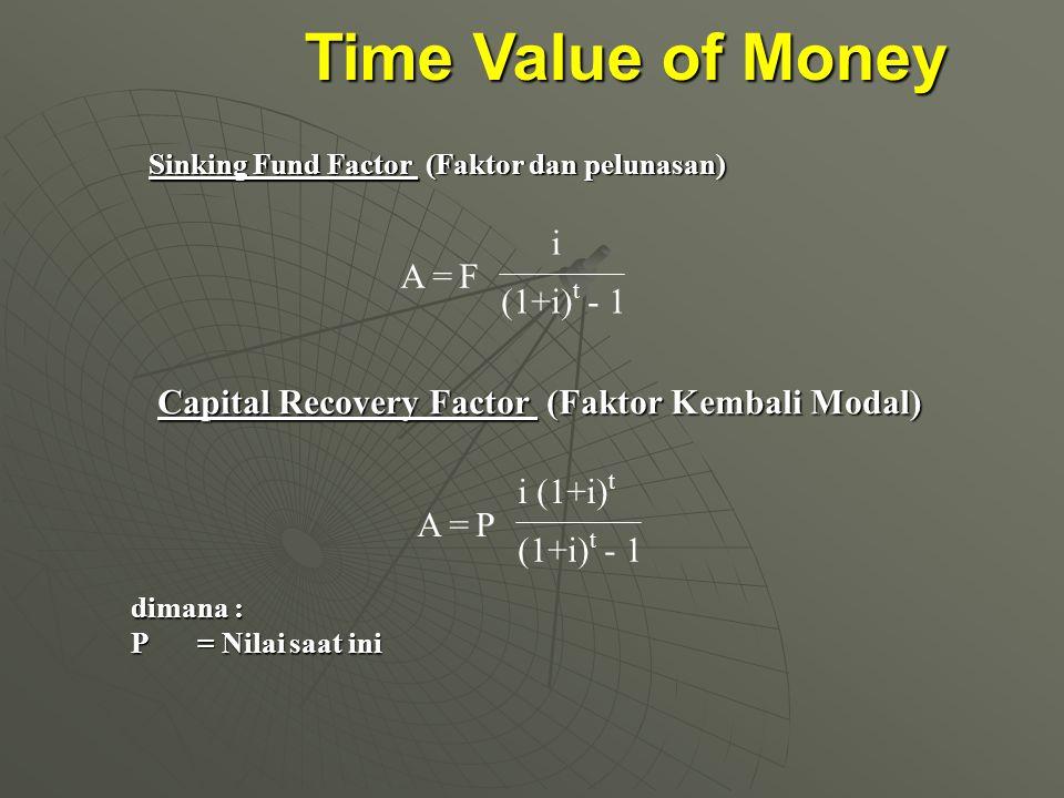 Time Value of Money Sinking Fund Factor (Faktor dan pelunasan) A =F (1+i) t - 1 i dimana : P = Nilai saat ini Capital Recovery Factor (Faktor Kembali Modal) A =P (1+i) t - 1 i (1+i) t