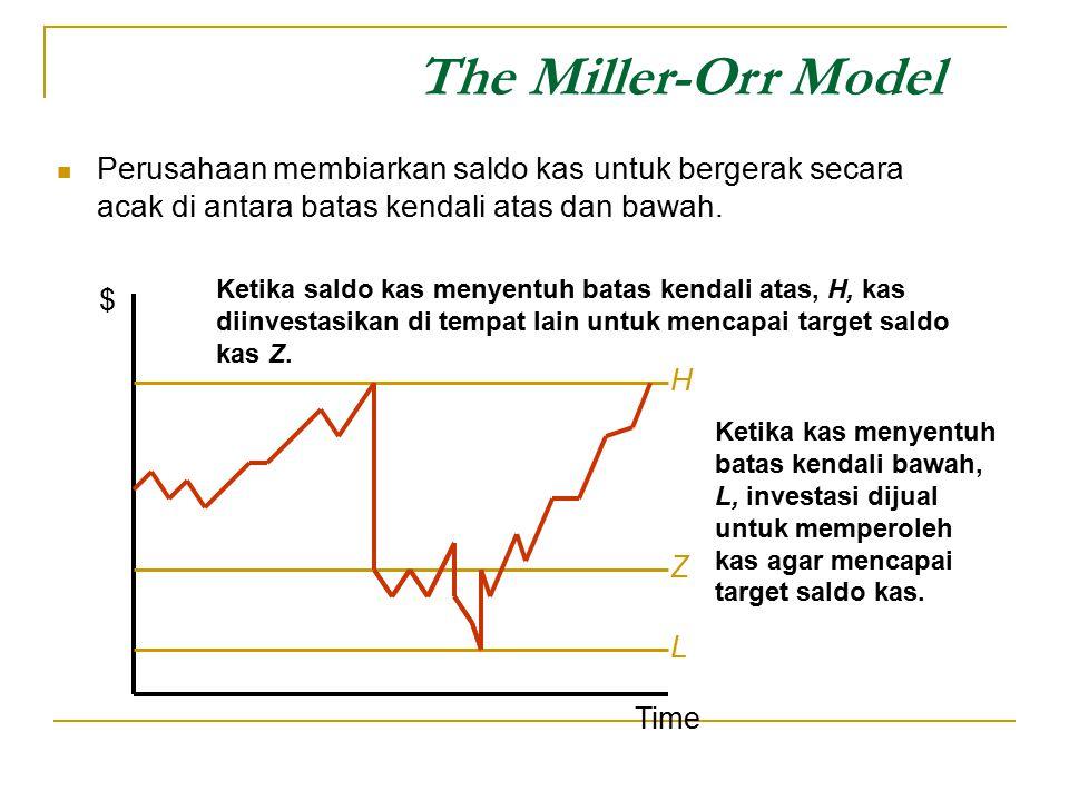 The Miller-Orr Model Perusahaan membiarkan saldo kas untuk bergerak secara acak di antara batas kendali atas dan bawah. $ Time Ketika saldo kas menyen