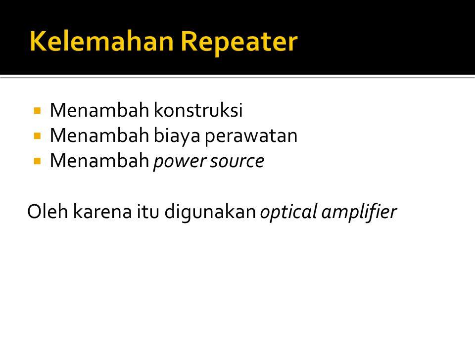  Menambah konstruksi  Menambah biaya perawatan  Menambah power source Oleh karena itu digunakan optical amplifier