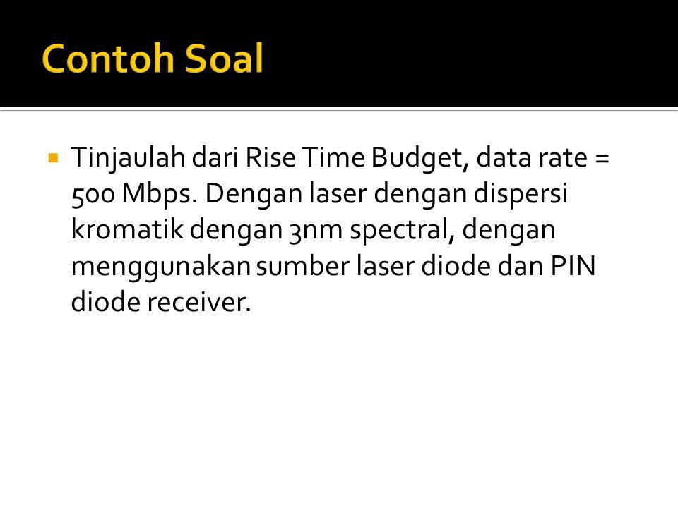  Tinjaulah dari Rise Time Budget, data rate = 500 Mbps. Dengan laser dengan dispersi kromatik dengan 3nm spectral, dengan menggunakan sumber laser di