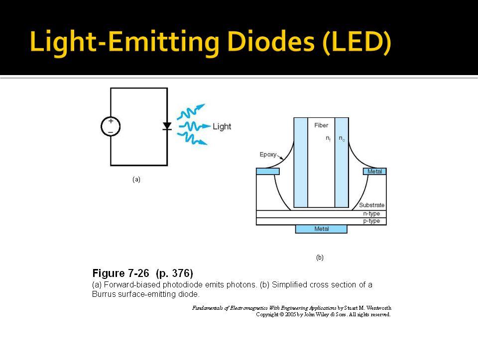  Saat dimasukkan foton, bakal tercipta pasangan elektron-hole karena diberikan high-dopping dengan tegangan reverse-bias yang besar.