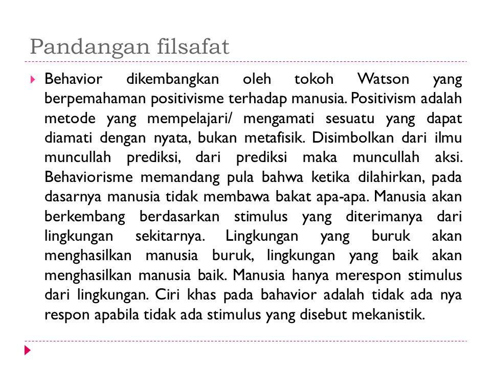 Pandangan filsafat  Behavior dikembangkan oleh tokoh Watson yang berpemahaman positivisme terhadap manusia. Positivism adalah metode yang mempelajari