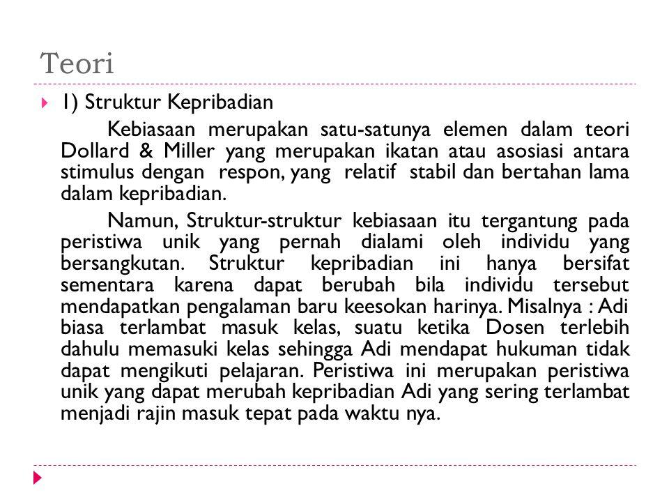  2) Dinamika Kepribadian a.