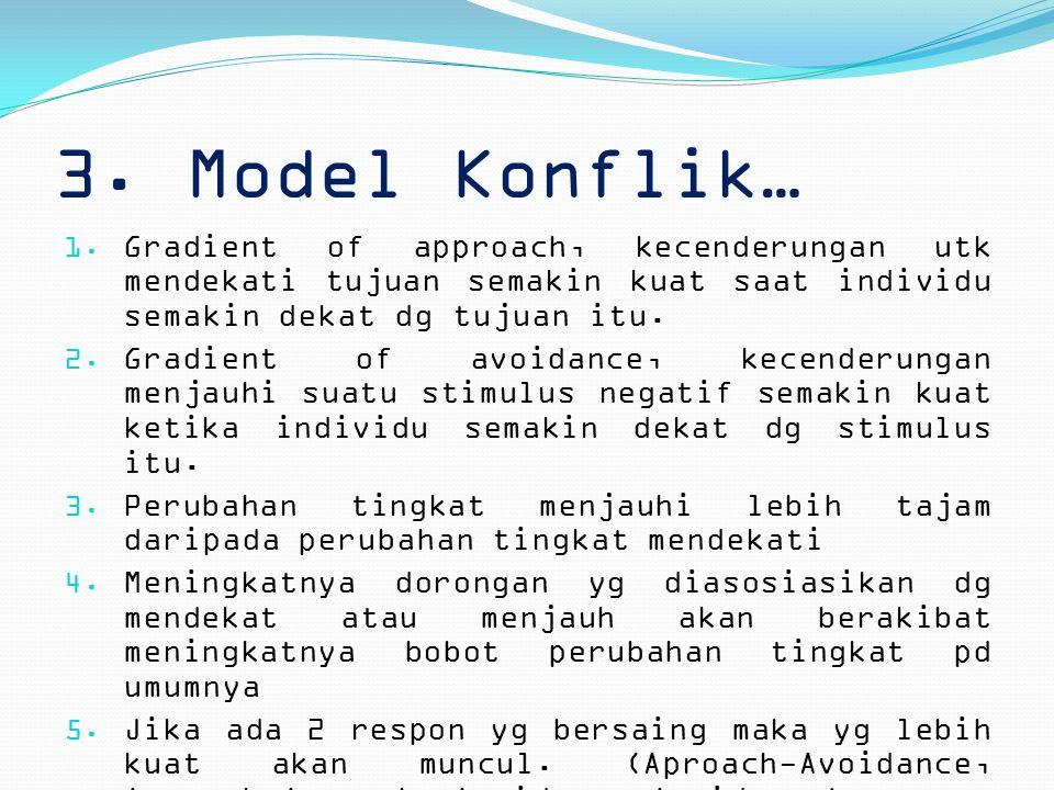 3. Model Konflik…  Gradient of approach, kecenderungan utk mendekati tujuan semakin kuat saat individu semakin dekat dg tujuan itu.  Gradient of a