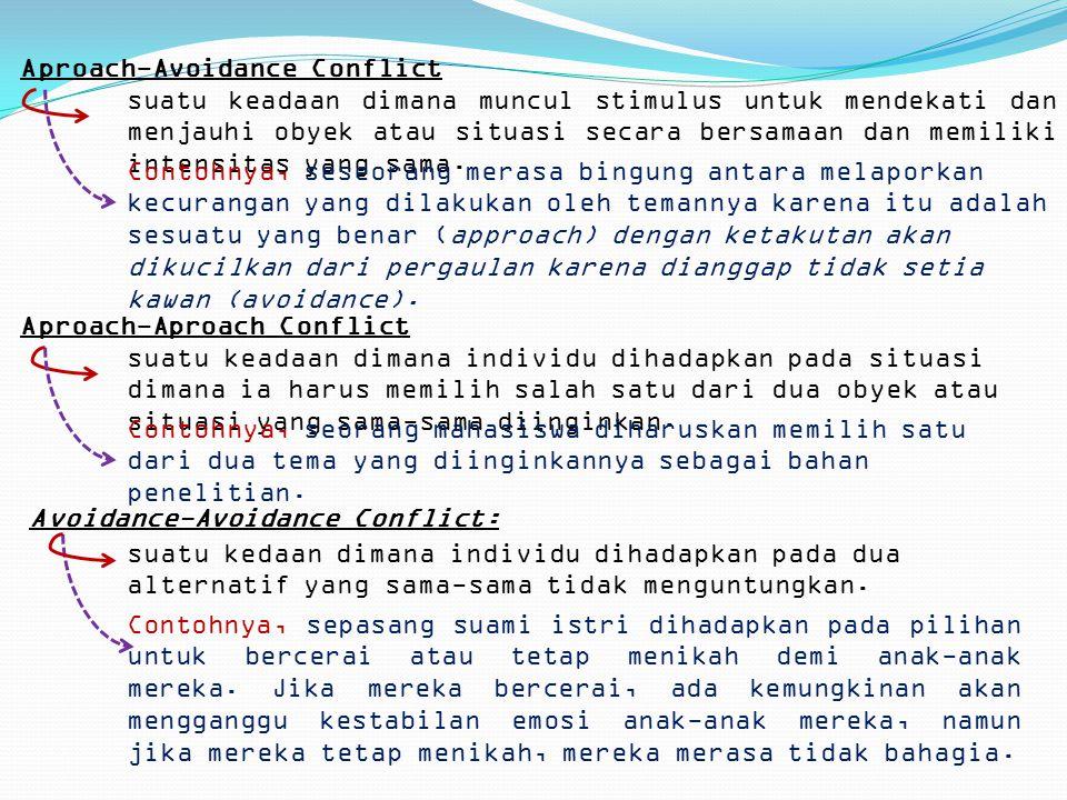 Aproach-Avoidance Conflict suatu keadaan dimana muncul stimulus untuk mendekati dan menjauhi obyek atau situasi secara bersamaan dan memiliki intensitas yang sama.
