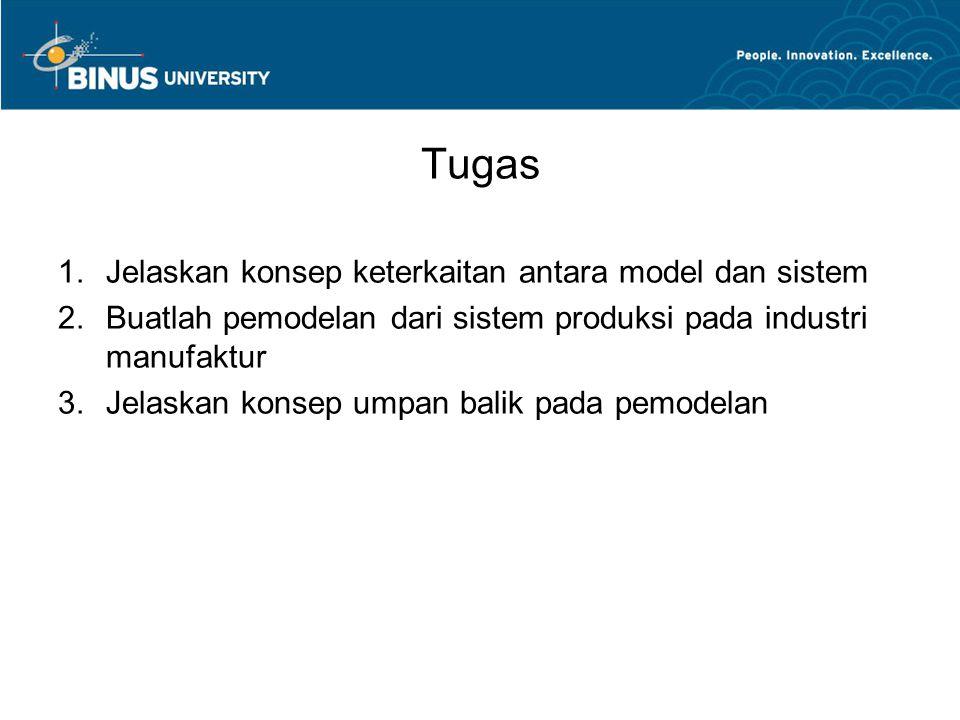 Tugas 1.Jelaskan konsep keterkaitan antara model dan sistem 2.Buatlah pemodelan dari sistem produksi pada industri manufaktur 3.Jelaskan konsep umpan