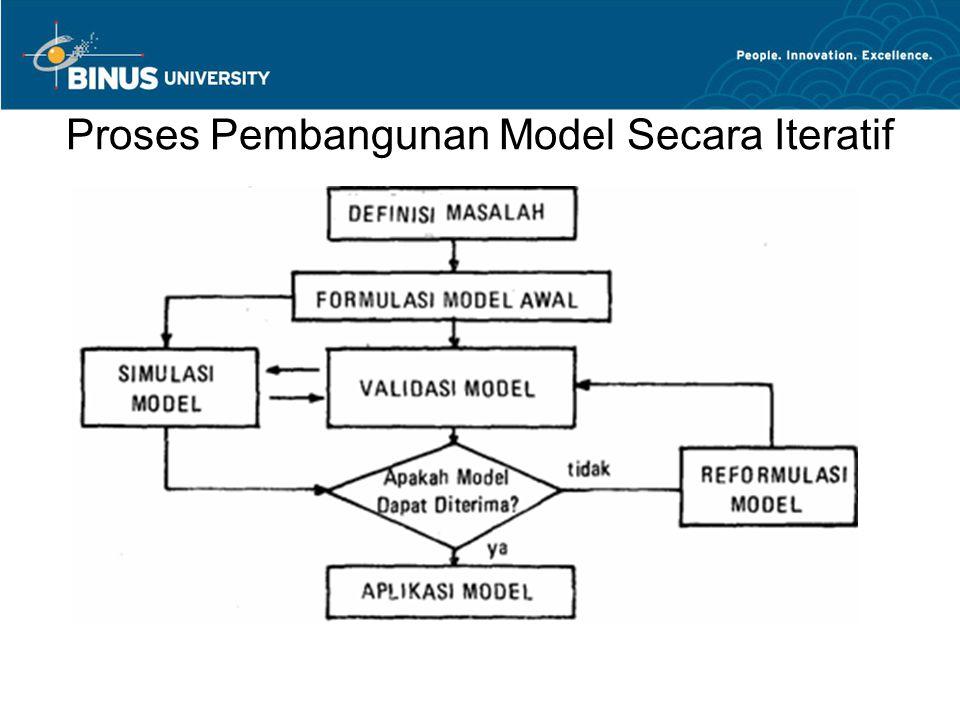 Proses Pembangunan Model Secara Iteratif