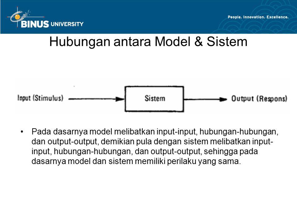 Hubungan antara Model & Sistem Pada dasarnya model melibatkan input-input, hubungan-hubungan, dan output-output, demikian pula dengan sistem melibatkan input- input, hubungan-hubungan, dan output-output, sehingga pada dasarnya model dan sistem memiliki perilaku yang sama.
