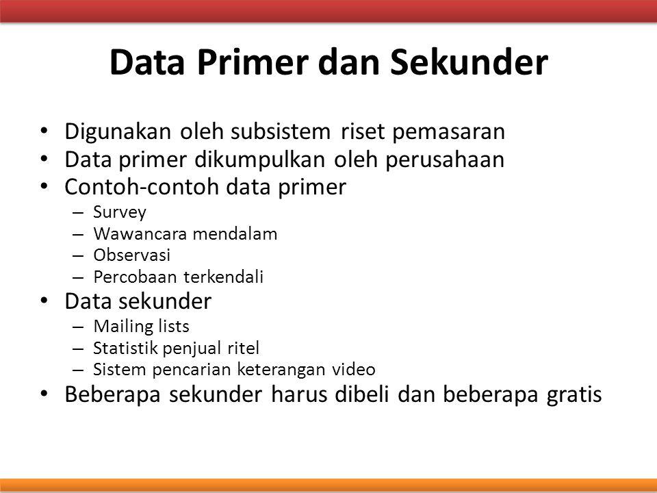 Data Primer dan Sekunder Digunakan oleh subsistem riset pemasaran Data primer dikumpulkan oleh perusahaan Contoh-contoh data primer – Survey – Wawanca