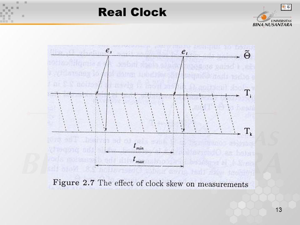 13 Real Clock