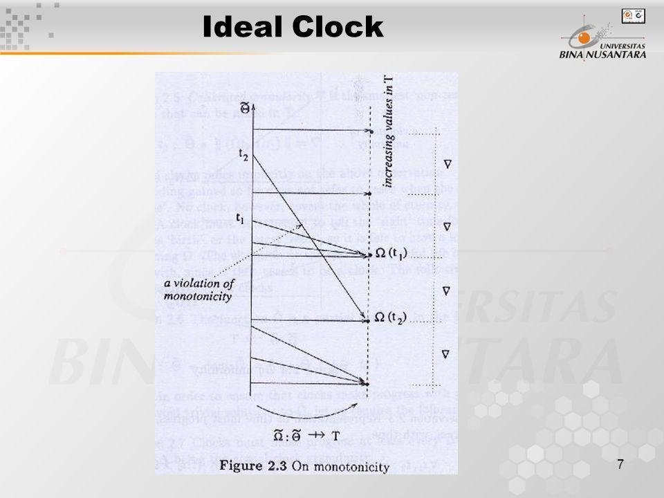 7 Ideal Clock