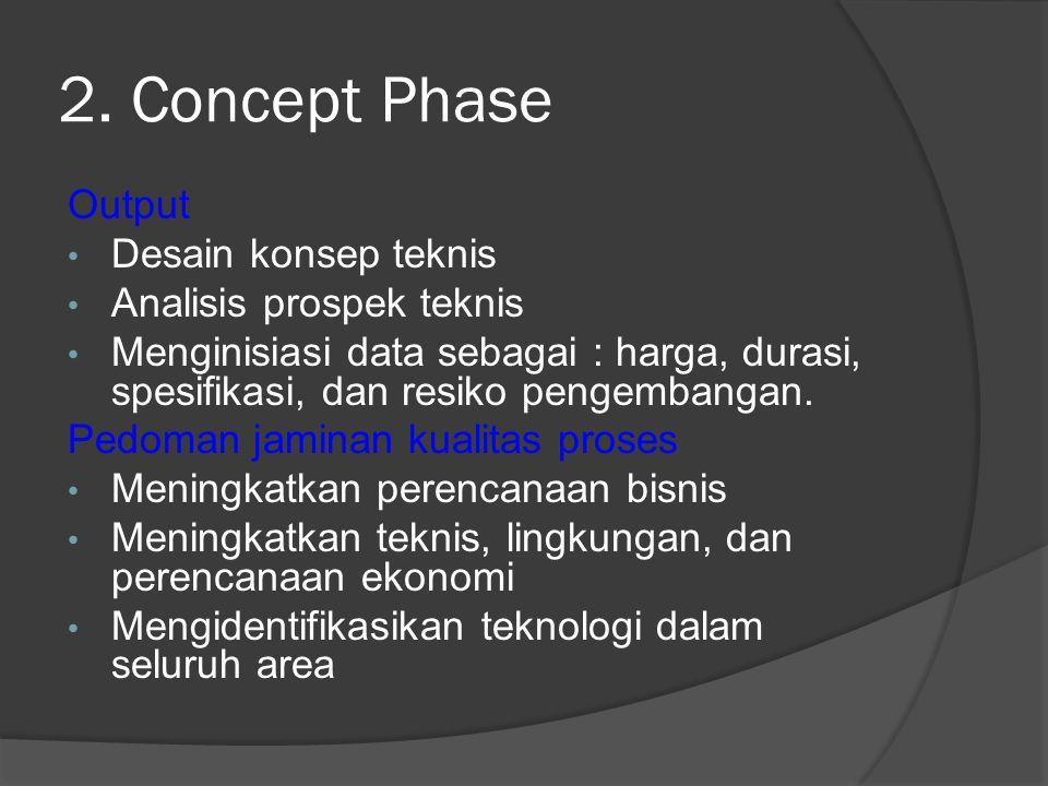 2. Concept Phase Output Desain konsep teknis Analisis prospek teknis Menginisiasi data sebagai : harga, durasi, spesifikasi, dan resiko pengembangan.