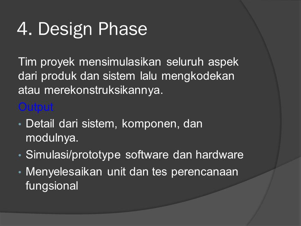 4. Design Phase Tim proyek mensimulasikan seluruh aspek dari produk dan sistem lalu mengkodekan atau merekonstruksikannya. Output Detail dari sistem,