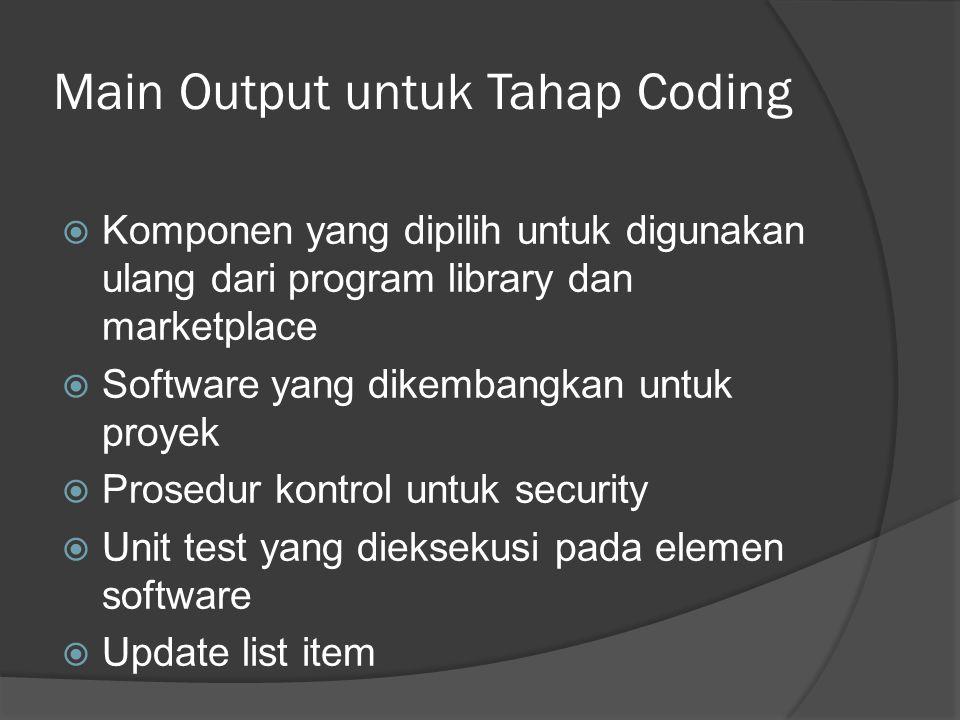 Main Output untuk Tahap Coding  Komponen yang dipilih untuk digunakan ulang dari program library dan marketplace  Software yang dikembangkan untuk proyek  Prosedur kontrol untuk security  Unit test yang dieksekusi pada elemen software  Update list item