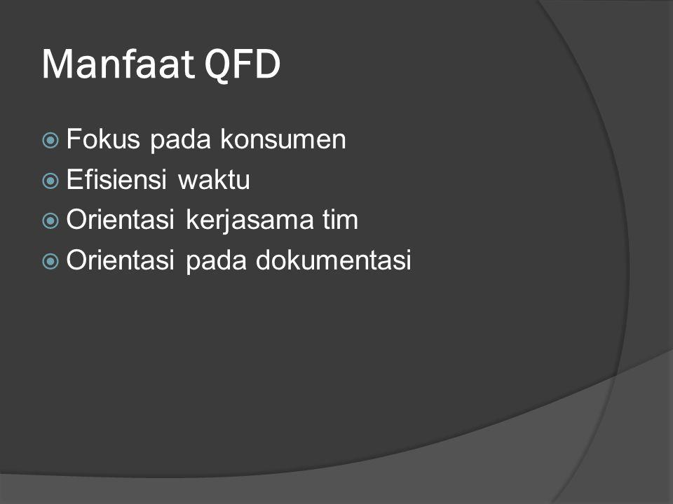 Tahapan QFD  Ada empat tahap di dalam QFD yaitu :  Product Planning ( Perencanaan Produk )  Design Planning ( Perencanaan Desain )  Process Planning ( Perencanaan Proses )  Production Planning ( Perencanaan Produksi )