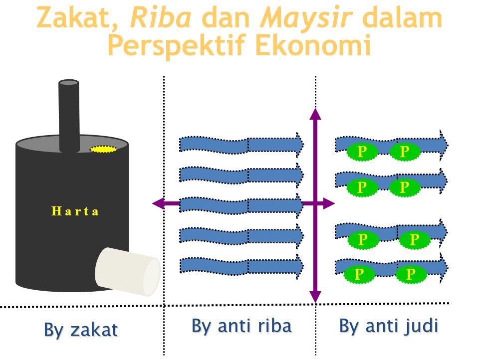Investor / Nasabah Usaha/ Sektor Riil Bank Islam Mendorong investasi By zakatzakat Optimalisasi Investasi By anti ribaanti riba Investasi bermanfaat By anti judianti judi Bank Islam c.