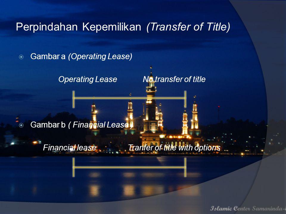 GGambar c ( Ijarah ) Ijarahno transfer to title GGambar d ( IMBT ) IMBTtransfer to title ada dua jenis IMBT, yaitu : 1.