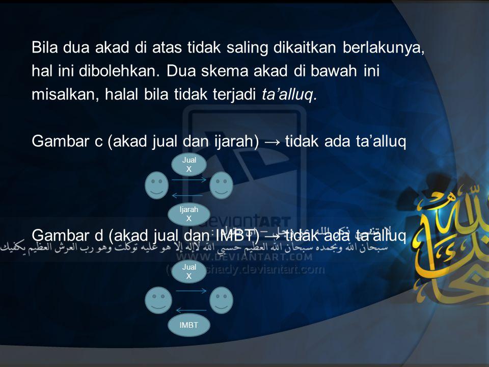 Skema Pembiayaan Ijarah Bank Syariah Supplier/ penjual/ pemilik Objek Ijarah Nasabah Menyewa/ membeli objek syariah ijarah Permohonan pembiayaan ijarah Akad pembiayaan ijarah